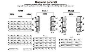f_350_200_16777215_00_images__2017_04aprilie_Filarmonica-diagrama.jpg